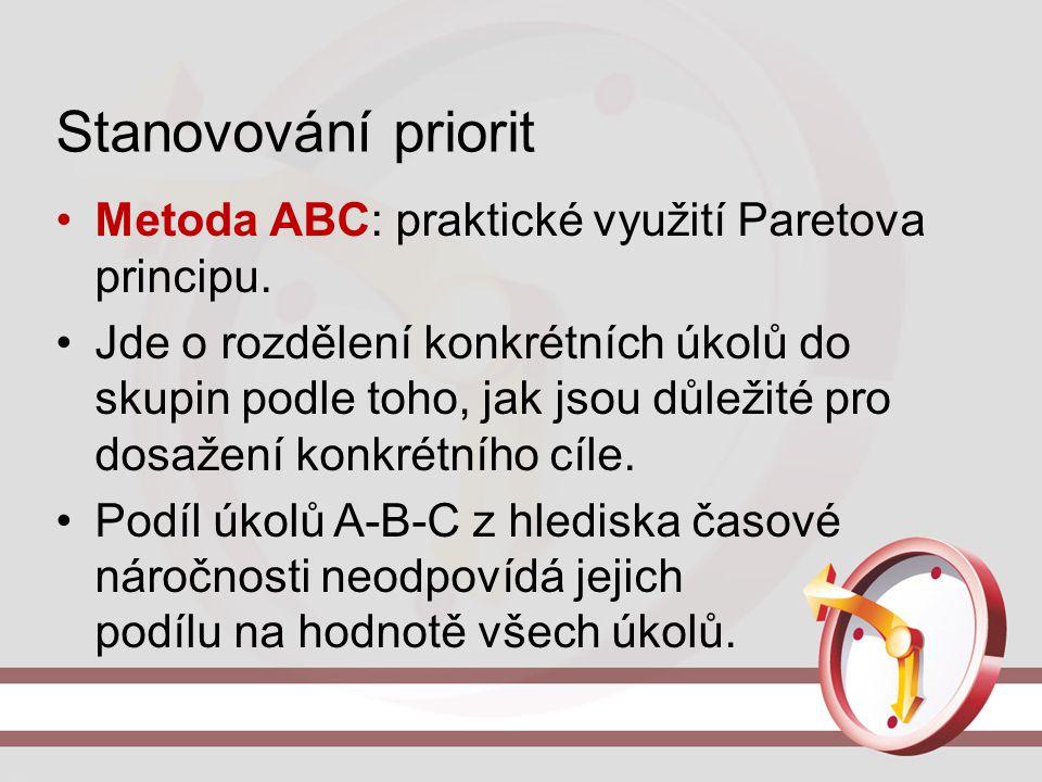 Stanovování priorit Metoda ABC: praktické využití Paretova principu.