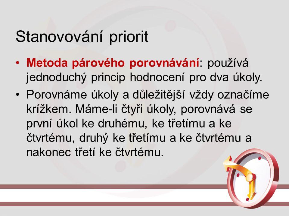Stanovování priorit Metoda párového porovnávání: používá jednoduchý princip hodnocení pro dva úkoly.
