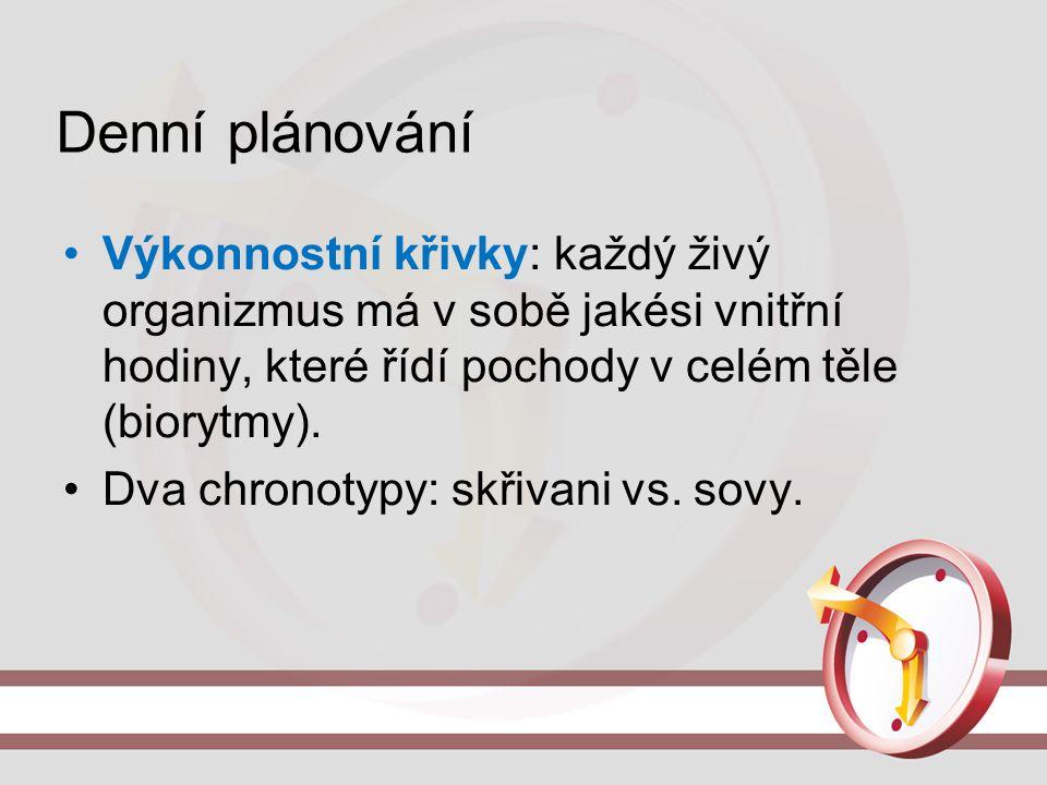 Denní plánování Výkonnostní křivky: každý živý organizmus má v sobě jakési vnitřní hodiny, které řídí pochody v celém těle (biorytmy).