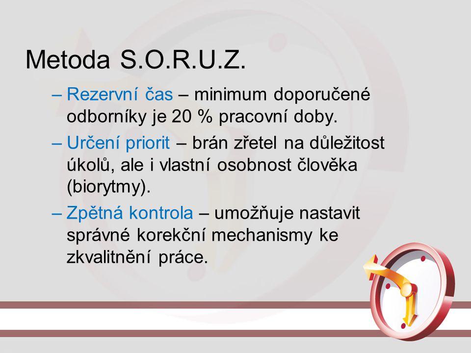 Metoda S.O.R.U.Z. Rezervní čas – minimum doporučené odborníky je 20 % pracovní doby.