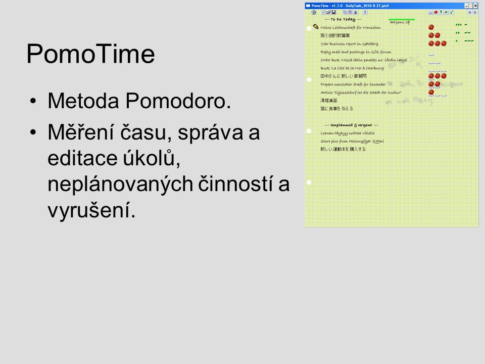 PomoTime Metoda Pomodoro.