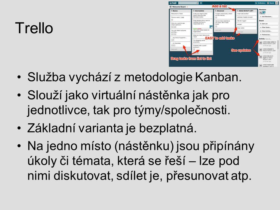Trello Služba vychází z metodologie Kanban.