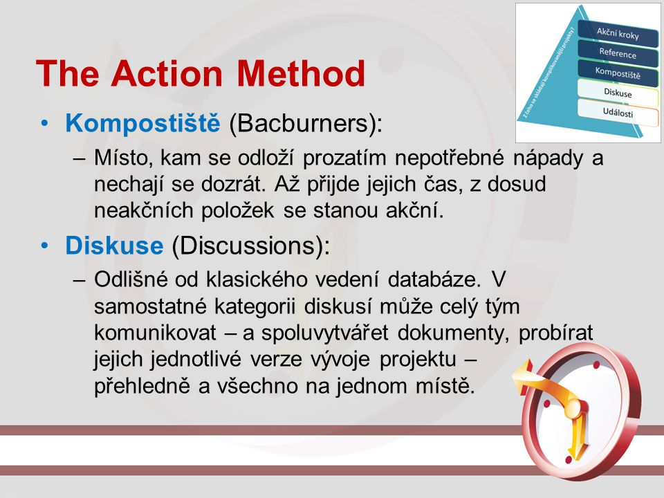 The Action Method Kompostiště (Bacburners): Diskuse (Discussions):