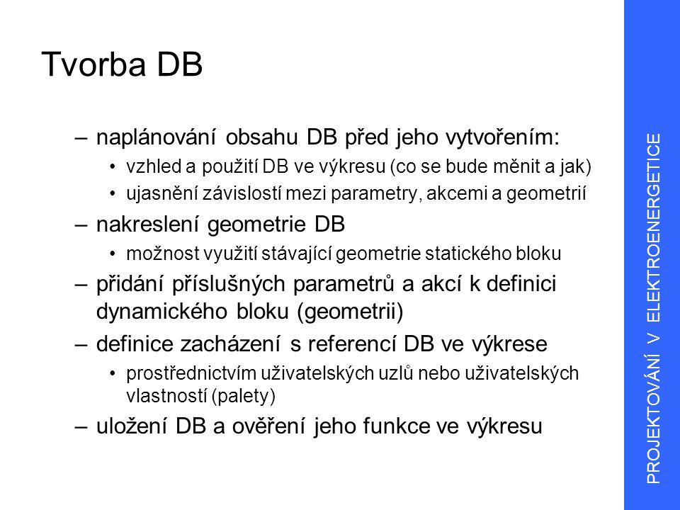 Tvorba DB naplánování obsahu DB před jeho vytvořením:
