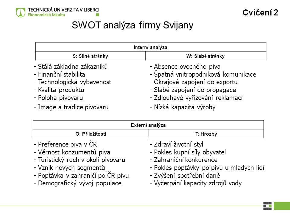 SWOT analýza firmy Svijany