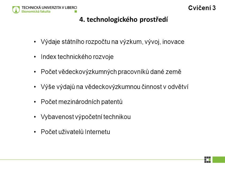 4. technologického prostředí