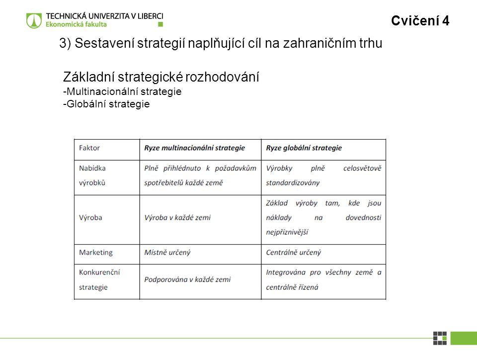 3) Sestavení strategií naplňující cíl na zahraničním trhu