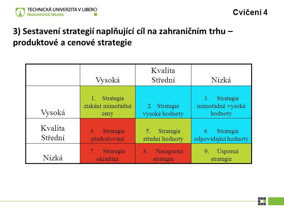 Cvičení 4 3) Sestavení strategií naplňující cíl na zahraničním trhu – produktové a cenové strategie.