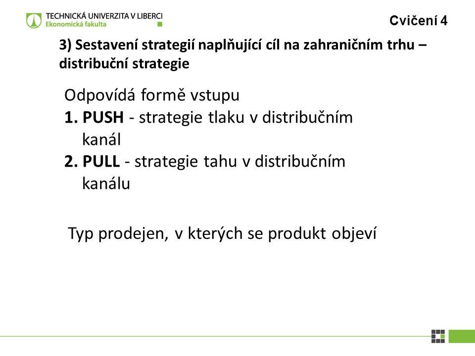1. PUSH - strategie tlaku v distribučním kanál