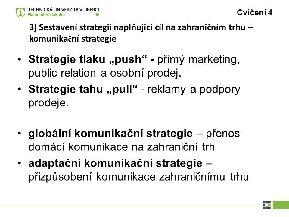 """Strategie tahu """"pull - reklamy a podpory prodeje."""