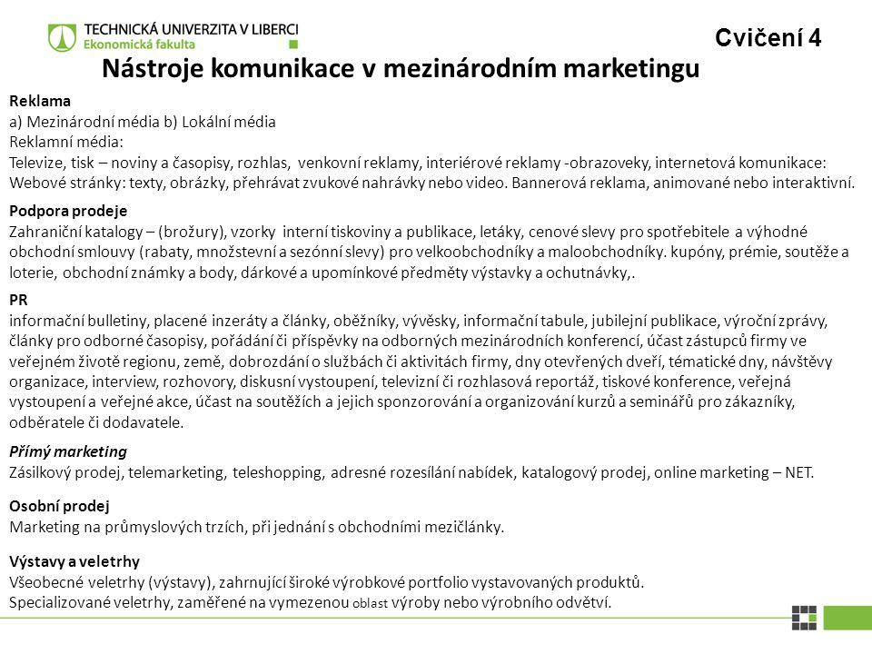 Nástroje komunikace v mezinárodním marketingu