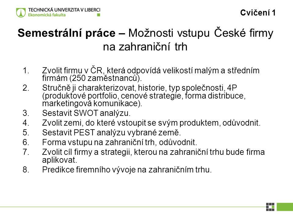 Semestrální práce – Možnosti vstupu České firmy na zahraniční trh