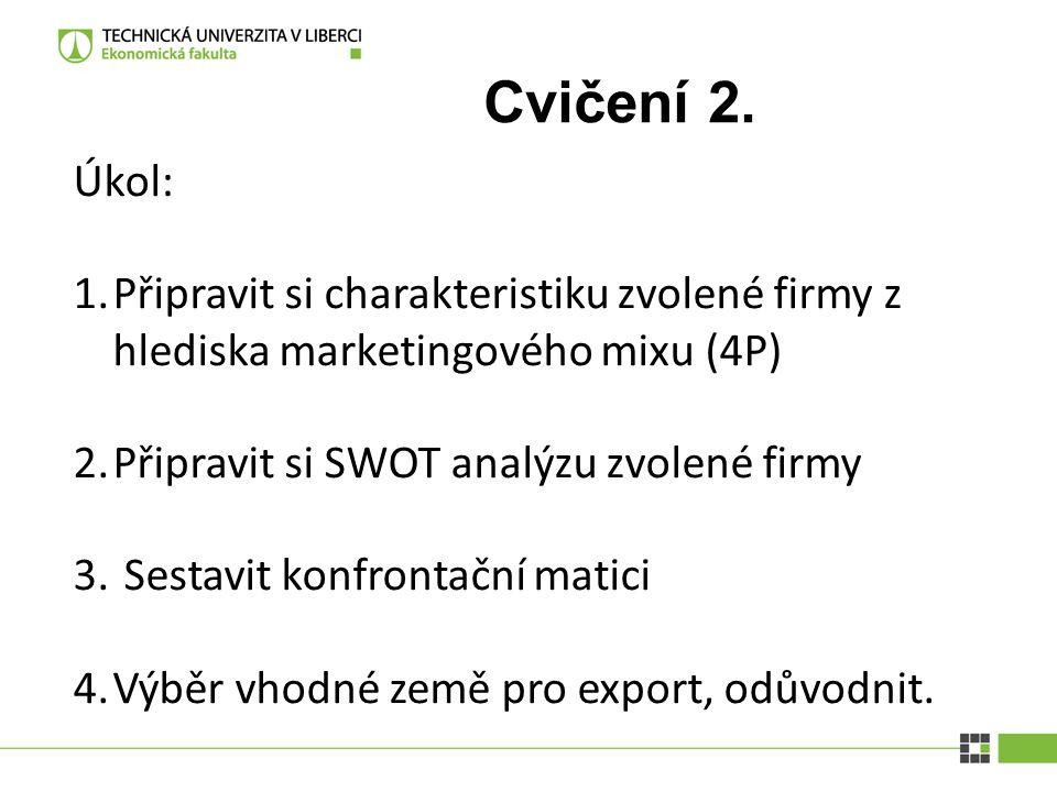 Cvičení 2. Úkol: Připravit si charakteristiku zvolené firmy z hlediska marketingového mixu (4P) Připravit si SWOT analýzu zvolené firmy.