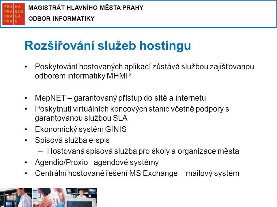 Rozšiřování služeb hostingu