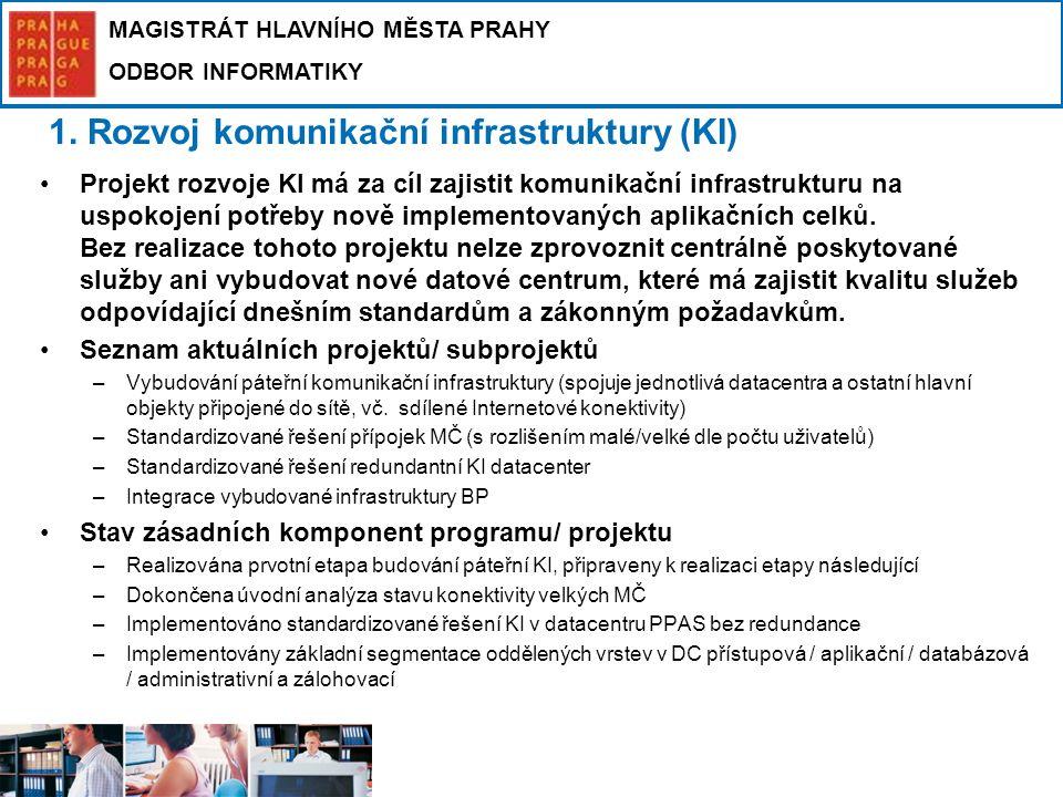 1. Rozvoj komunikační infrastruktury (KI)