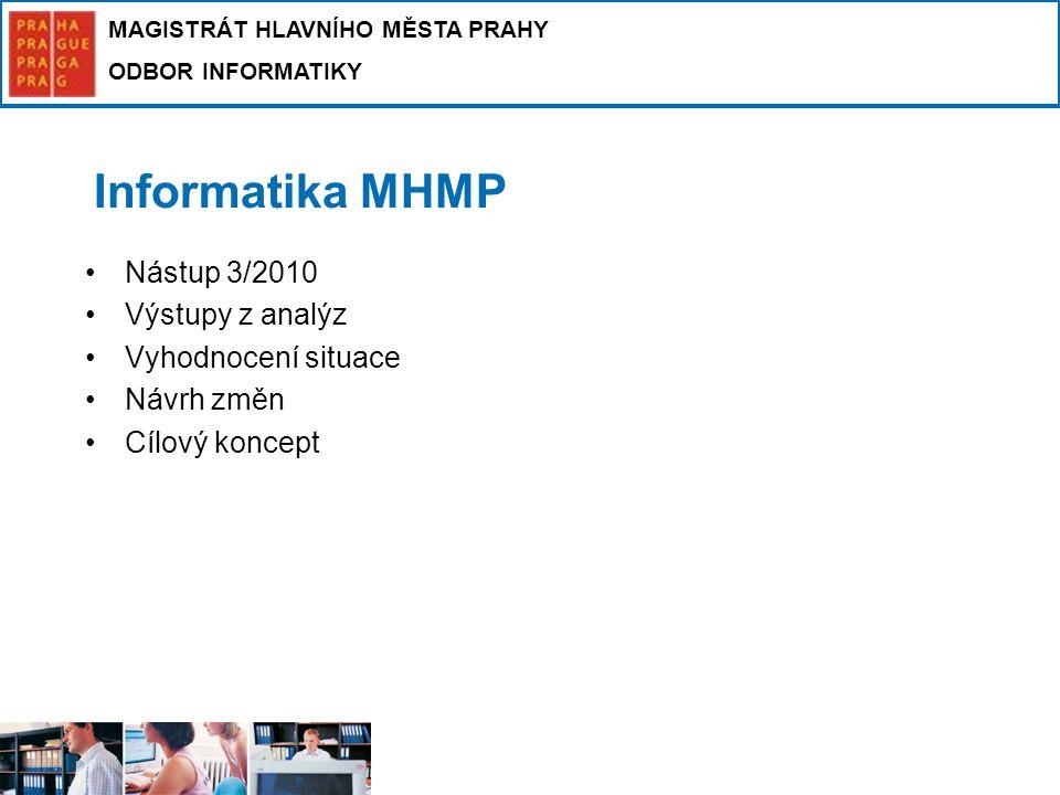 Informatika MHMP Nástup 3/2010 Výstupy z analýz Vyhodnocení situace