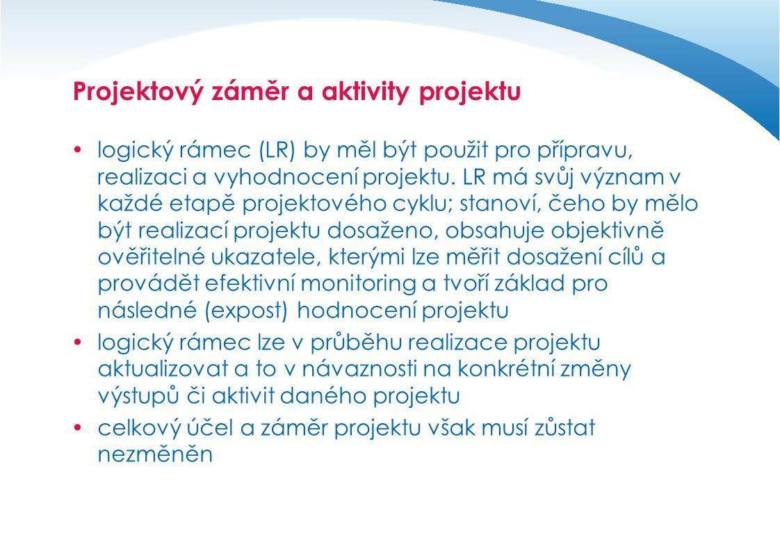 Projektový záměr a aktivity projektu