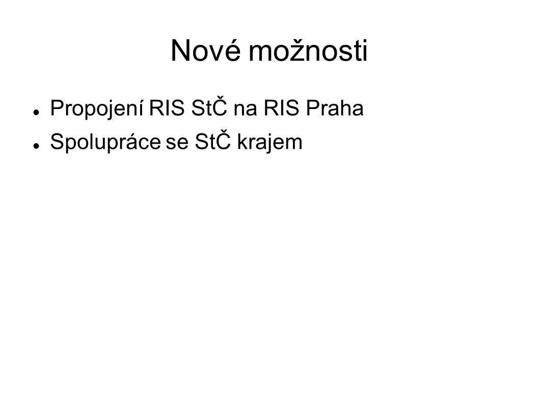 Nové možnosti Propojení RIS StČ na RIS Praha Spolupráce se StČ krajem