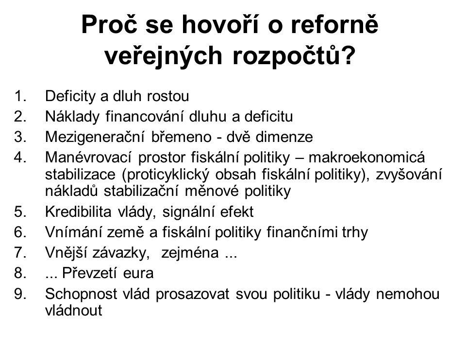 Proč se hovoří o reforně veřejných rozpočtů