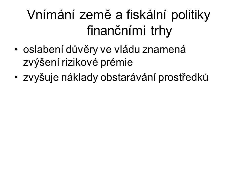 Vnímání země a fiskální politiky finančními trhy