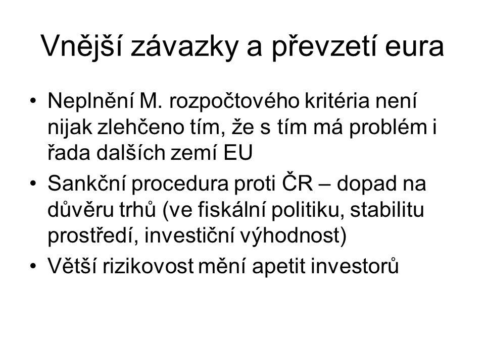 Vnější závazky a převzetí eura