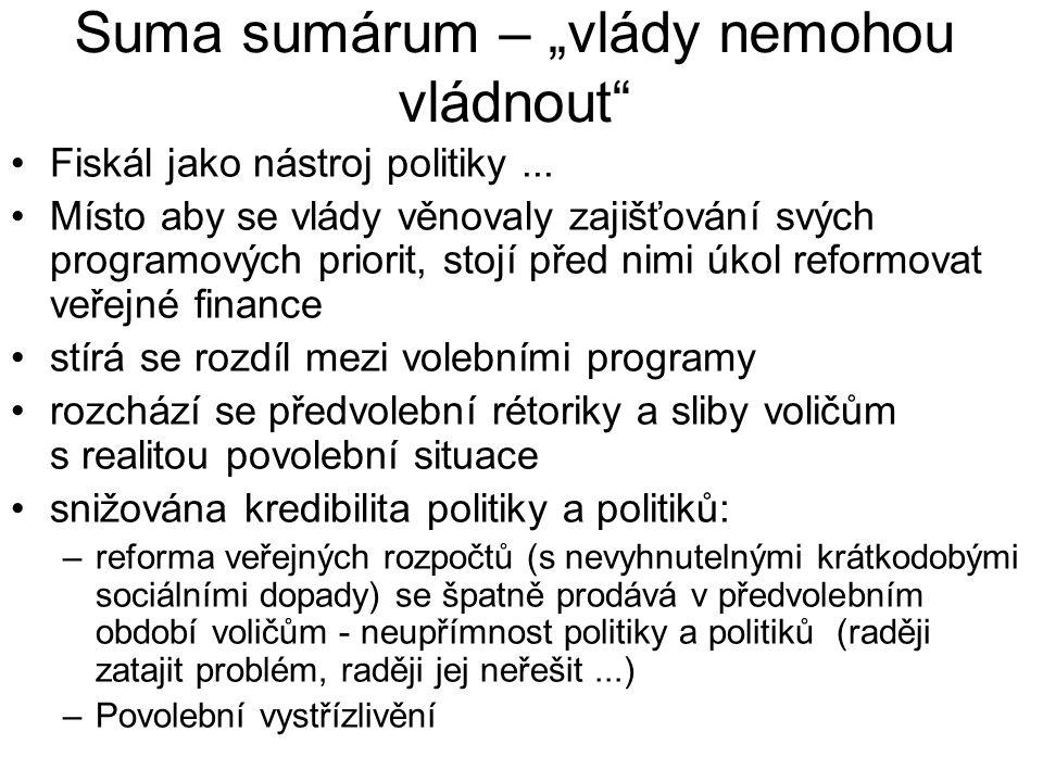 """Suma sumárum – """"vlády nemohou vládnout"""