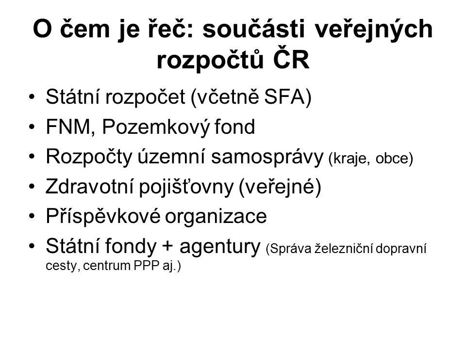 O čem je řeč: součásti veřejných rozpočtů ČR