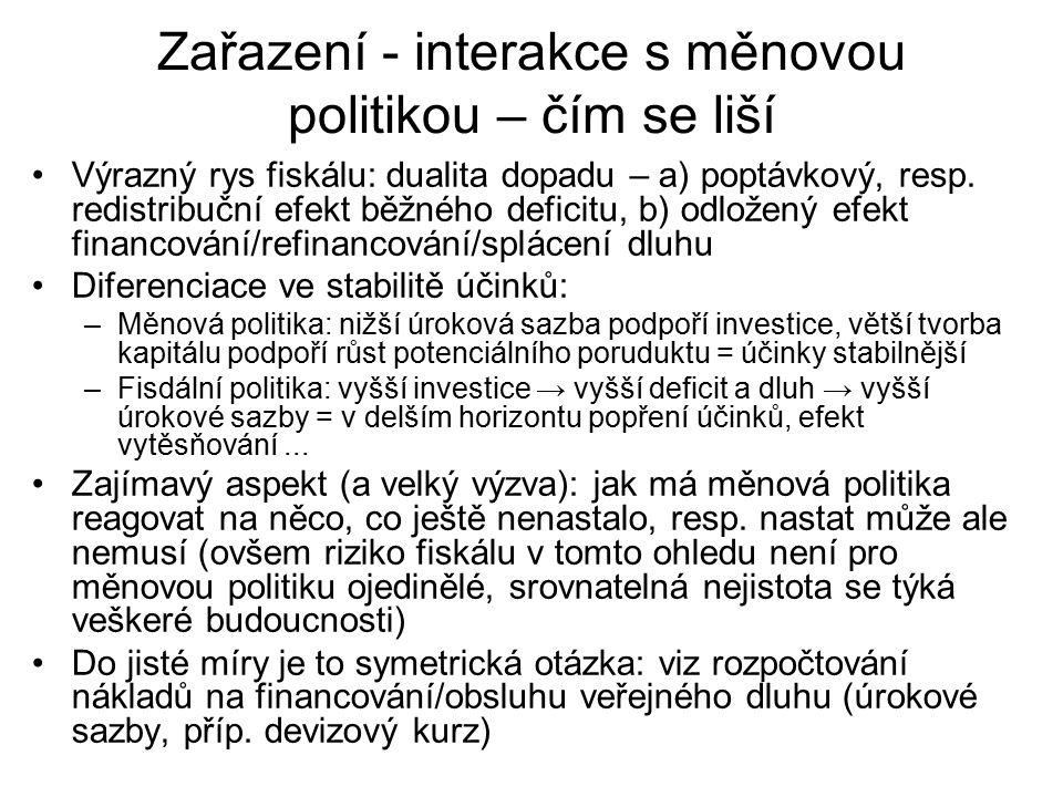Zařazení - interakce s měnovou politikou – čím se liší