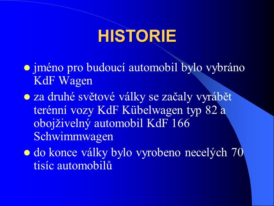 HISTORIE jméno pro budoucí automobil bylo vybráno KdF Wagen
