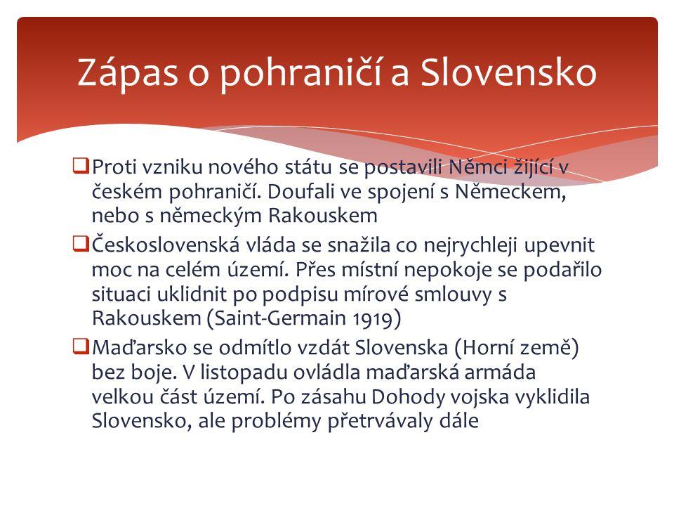 Zápas o pohraničí a Slovensko
