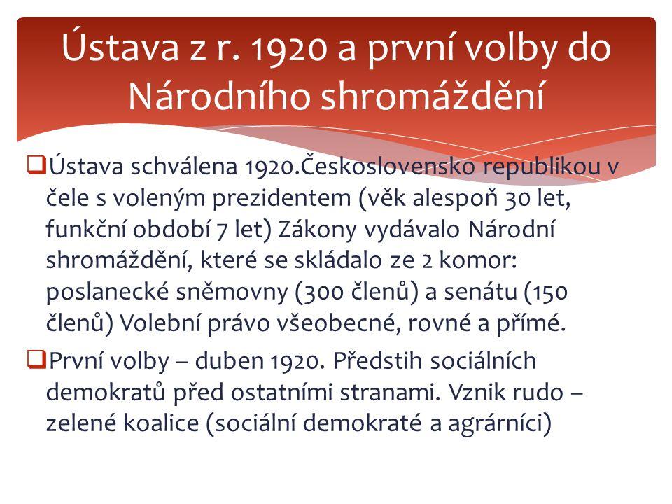 Ústava z r. 1920 a první volby do Národního shromáždění