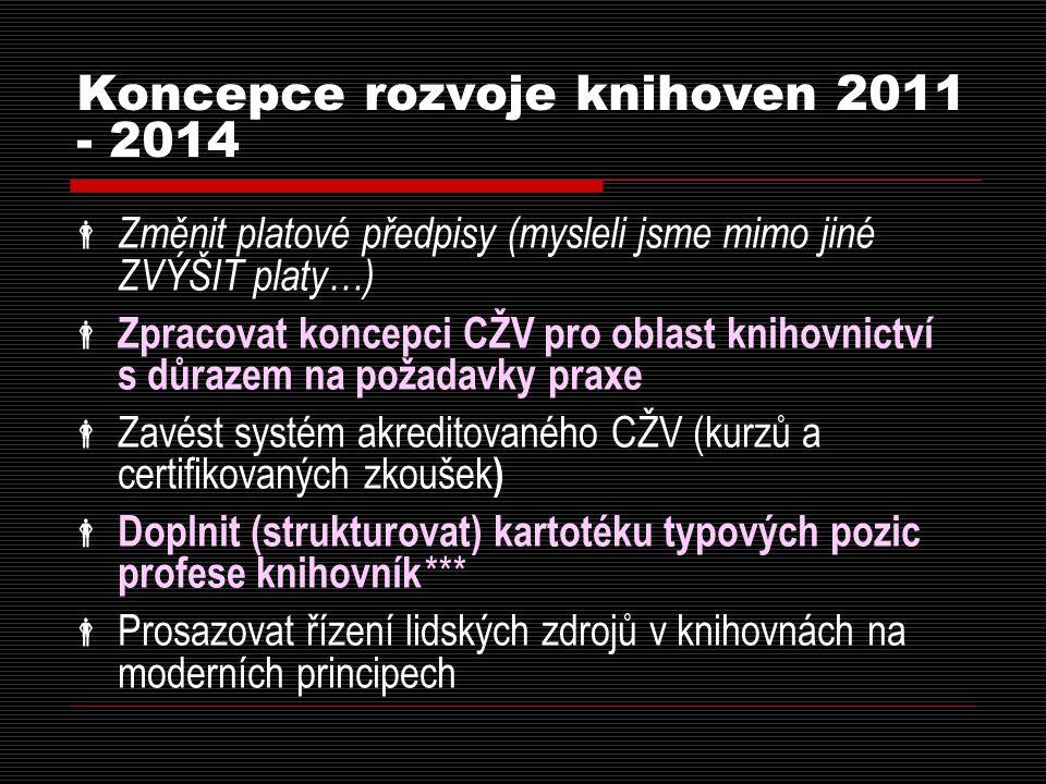 Koncepce rozvoje knihoven 2011 - 2014