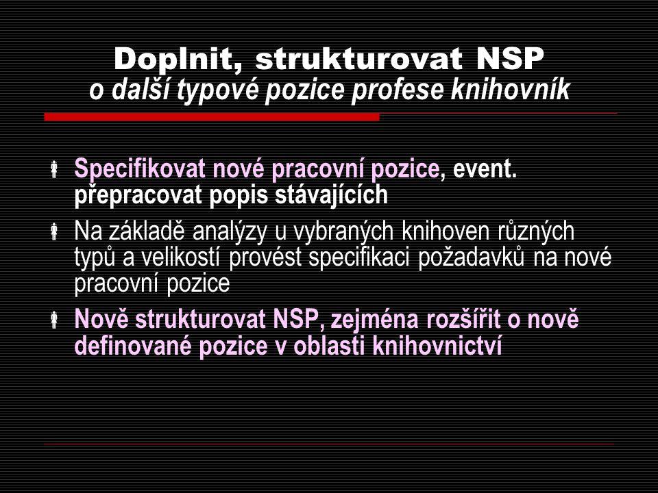 Doplnit, strukturovat NSP o další typové pozice profese knihovník