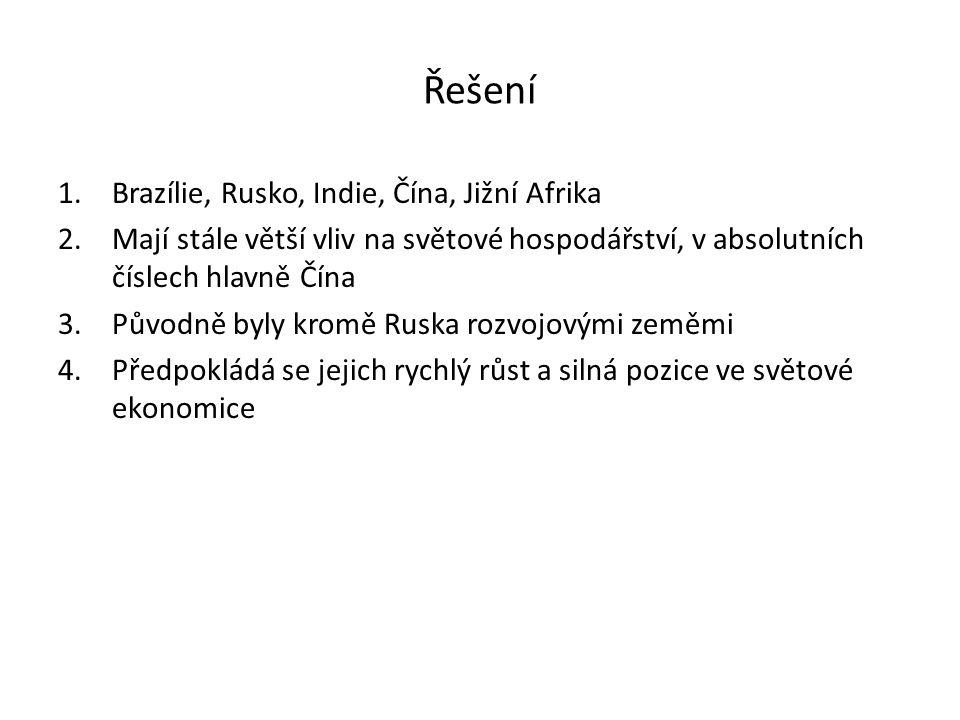 Řešení Brazílie, Rusko, Indie, Čína, Jižní Afrika