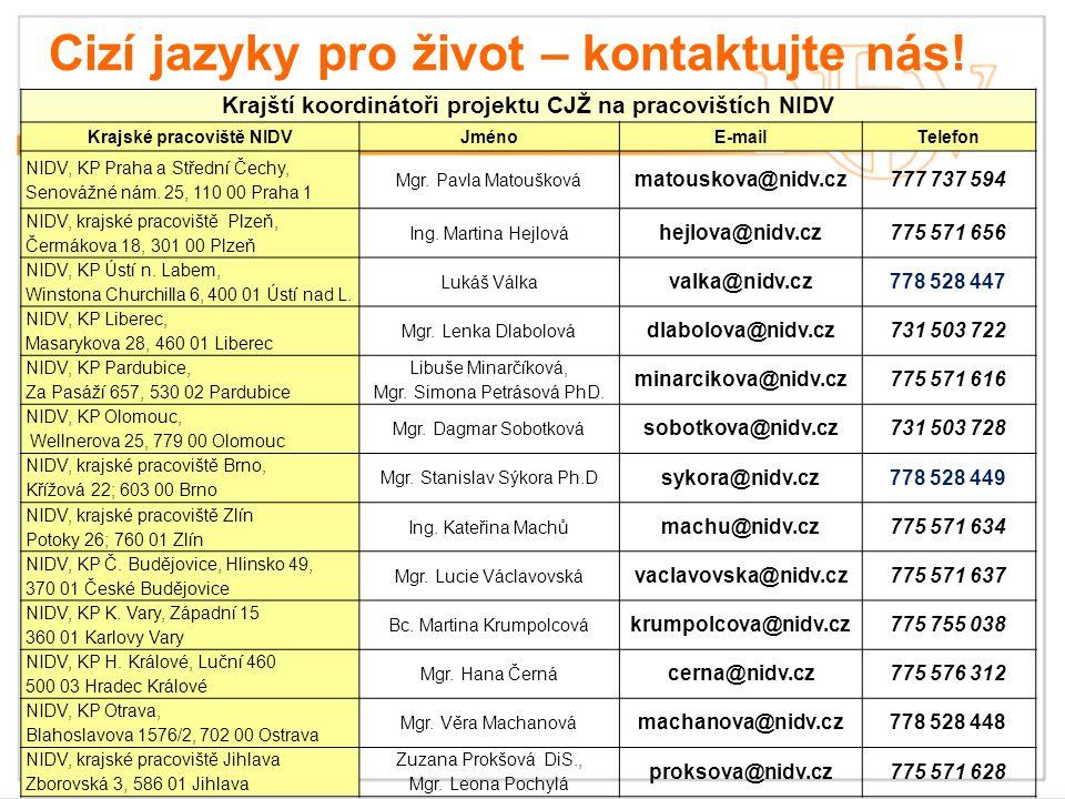 Cizí jazyky pro život – kontaktujte nás!