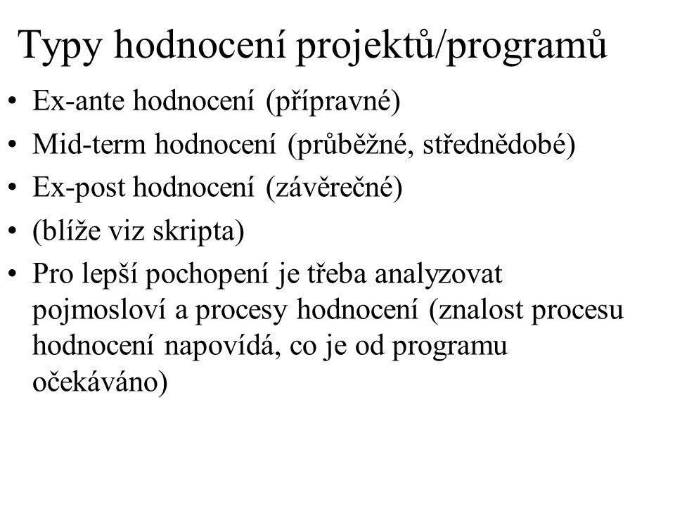 Typy hodnocení projektů/programů
