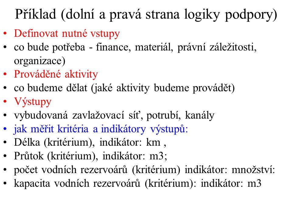 Příklad (dolní a pravá strana logiky podpory)