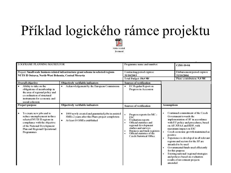 Příklad logického rámce projektu