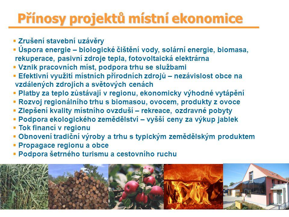 Přínosy projektů místní ekonomice