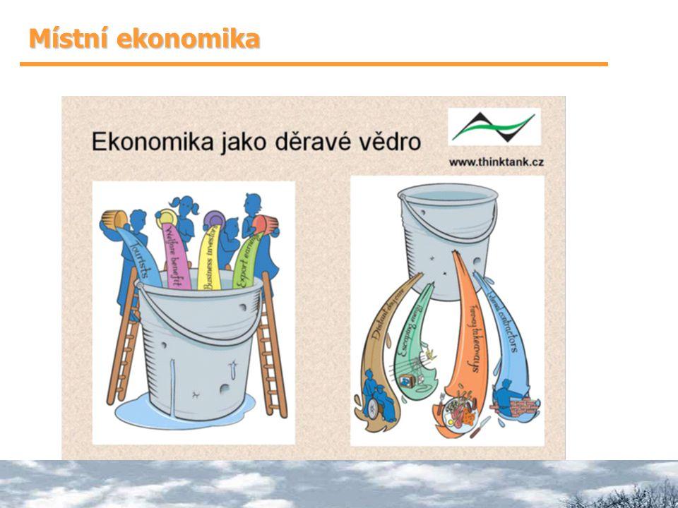 Místní ekonomika
