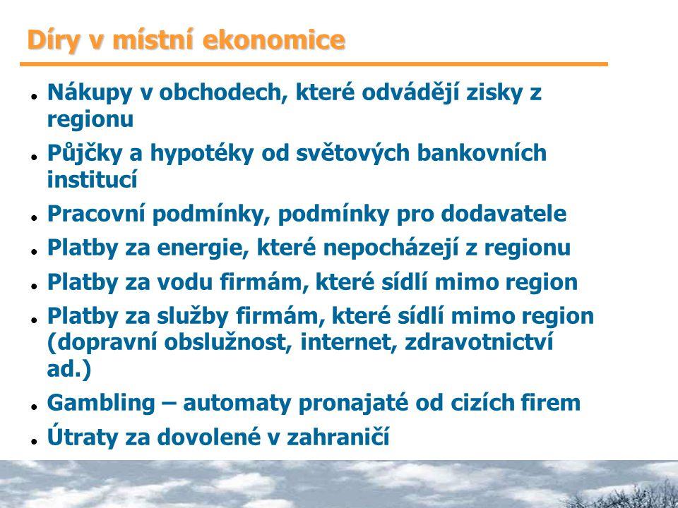 Díry v místní ekonomice