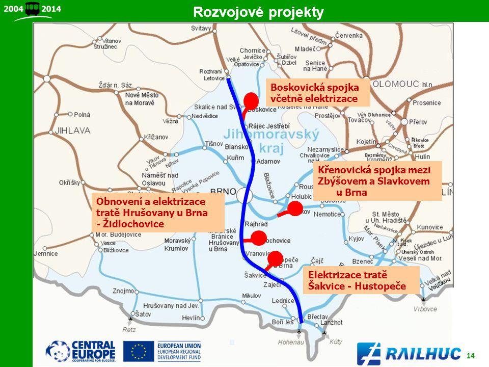 Rozvojové projekty Boskovická spojka včetně elektrizace