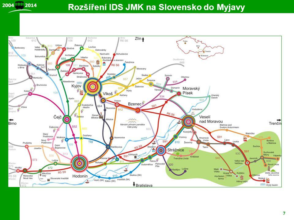 Rozšíření IDS JMK na Slovensko do Myjavy