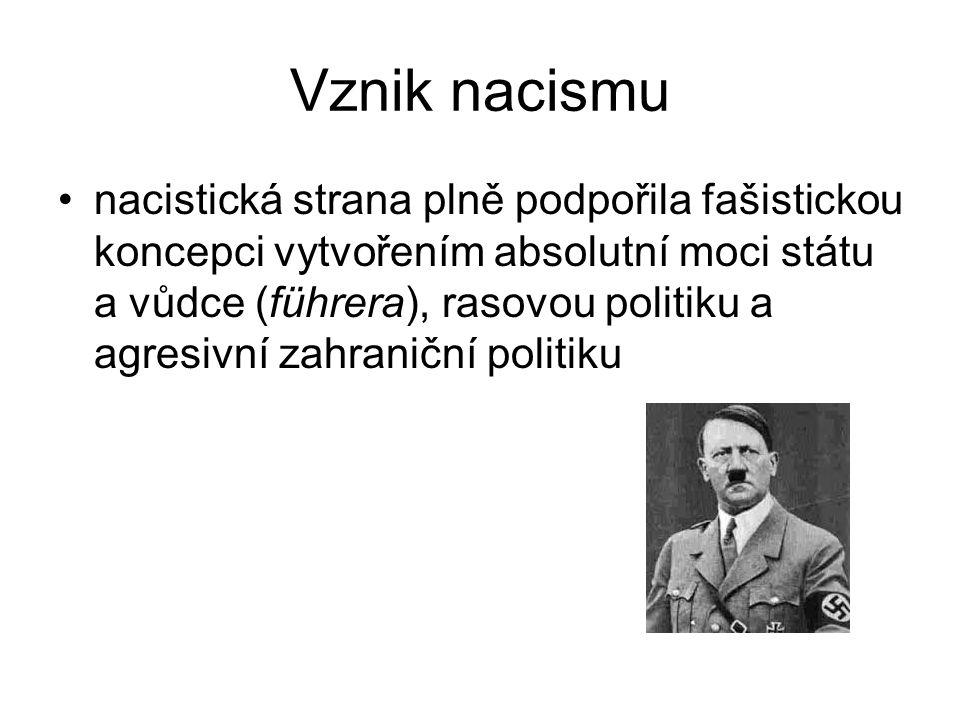 Vznik nacismu