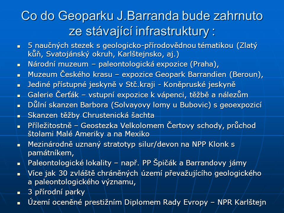 Co do Geoparku J.Barranda bude zahrnuto ze stávající infrastruktury :