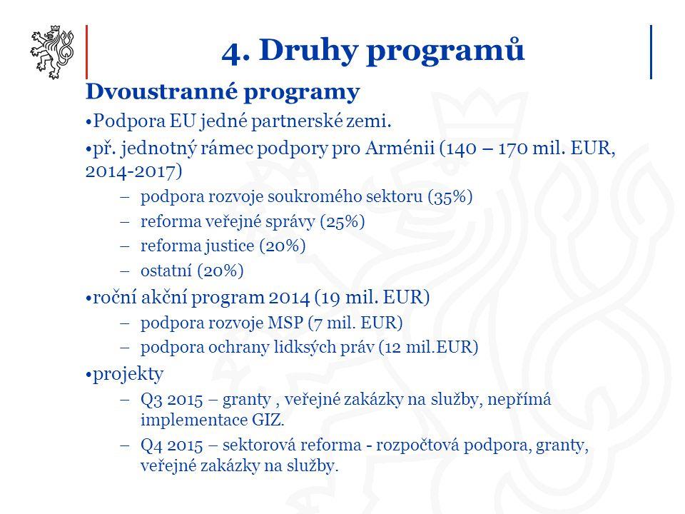 4. Druhy programů Dvoustranné programy