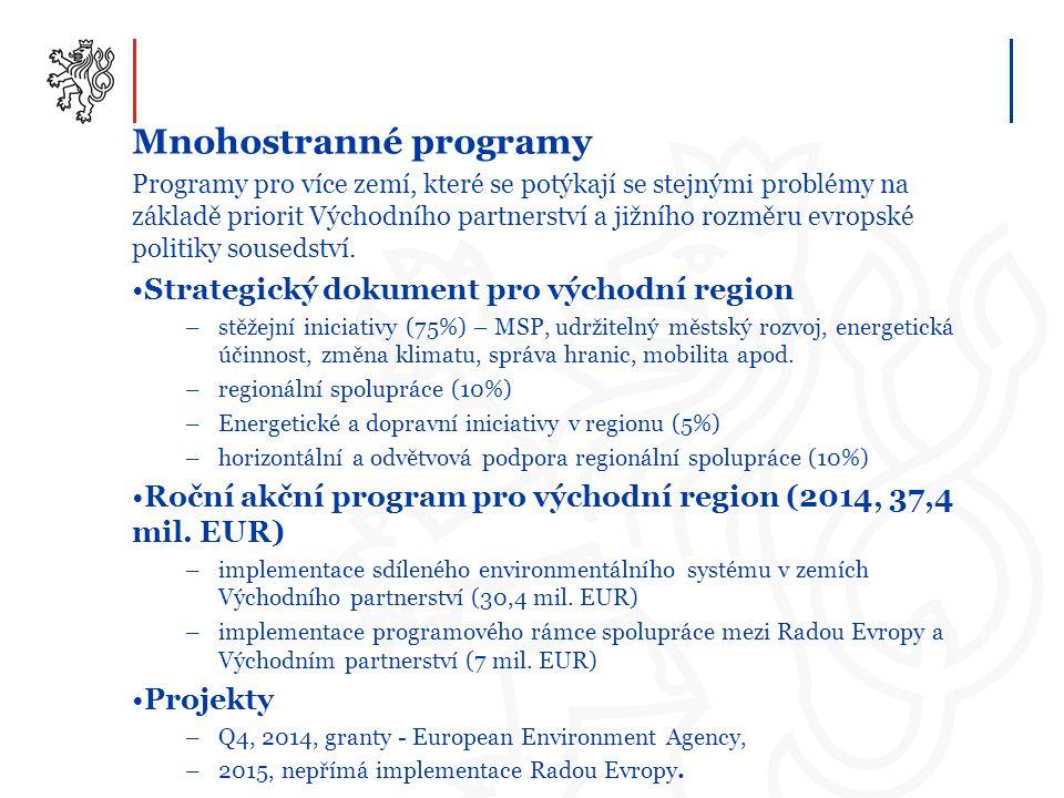 Mnohostranné programy