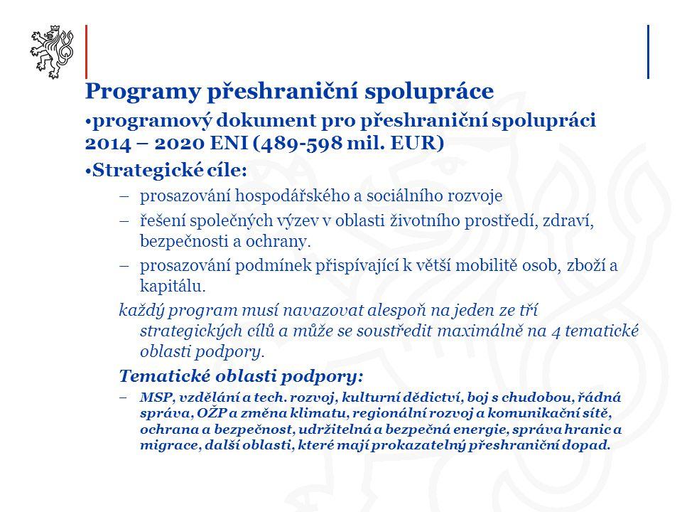 Programy přeshraniční spolupráce
