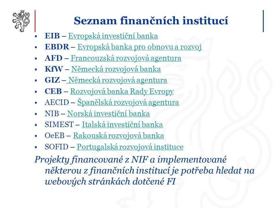 Seznam finančních institucí