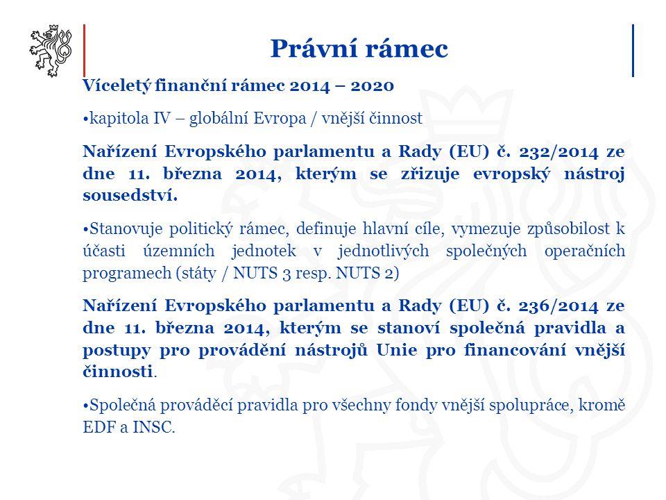 Právní rámec Víceletý finanční rámec 2014 – 2020